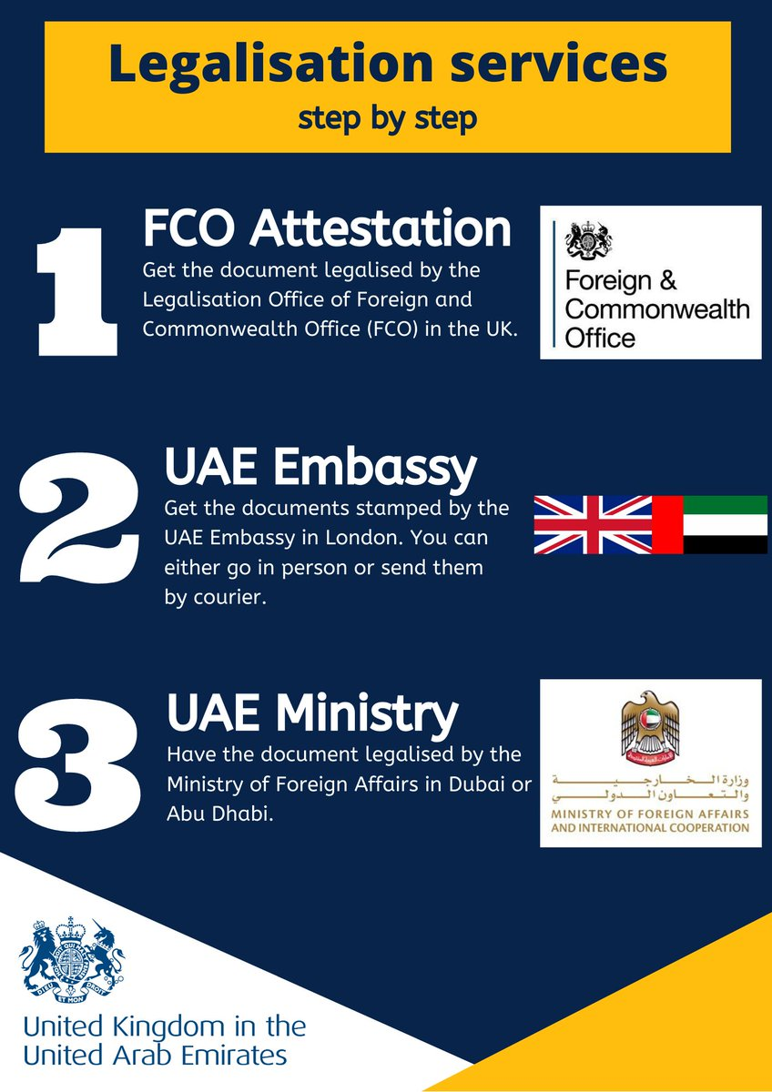 The British Embassies in the UAE are unable to provide a legalisation service. If you need to legalise (certify as genuine) a UK document for residency visas, employment etc for use in the UAE it needs to be done in the UK.  Find out how here: https://www.gov.uk/world/organisations/british-embassy-dubai#legalisation-services…