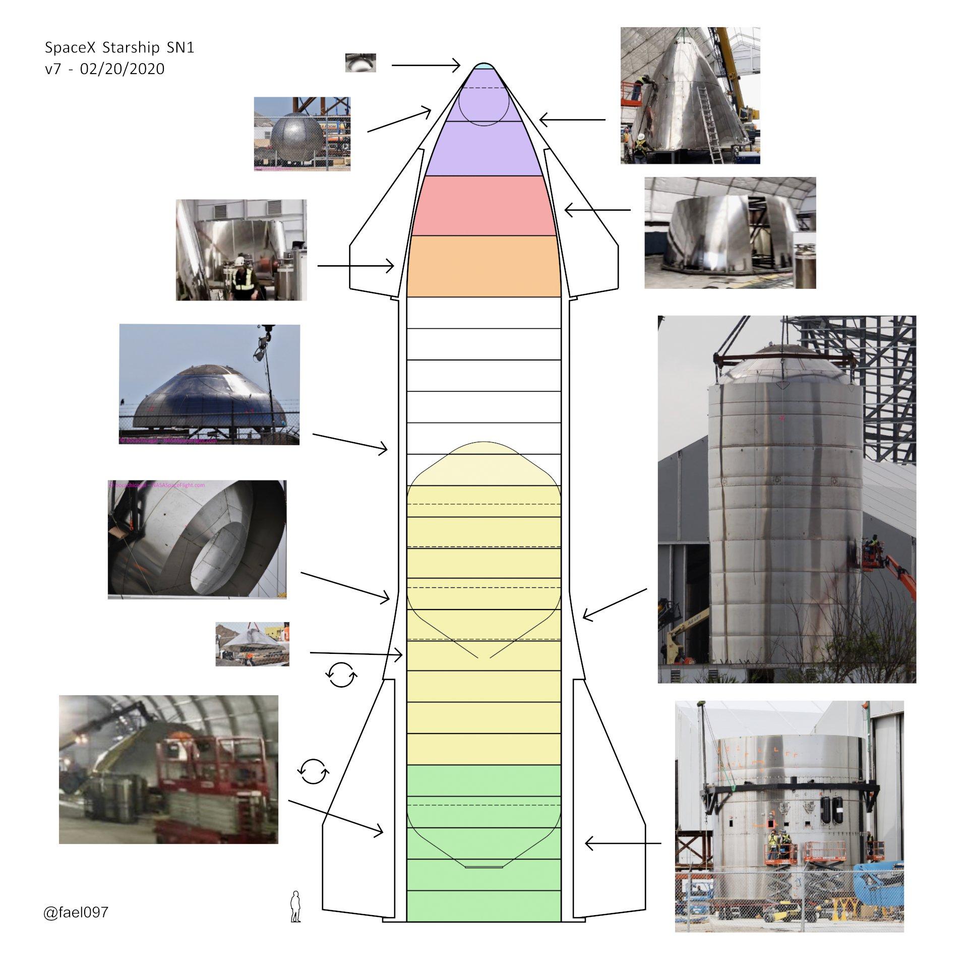 Starship SN1 (ex Mk3) (Boca Chica) - Page 10 EROgaloUUAIURrF?format=jpg&name=large