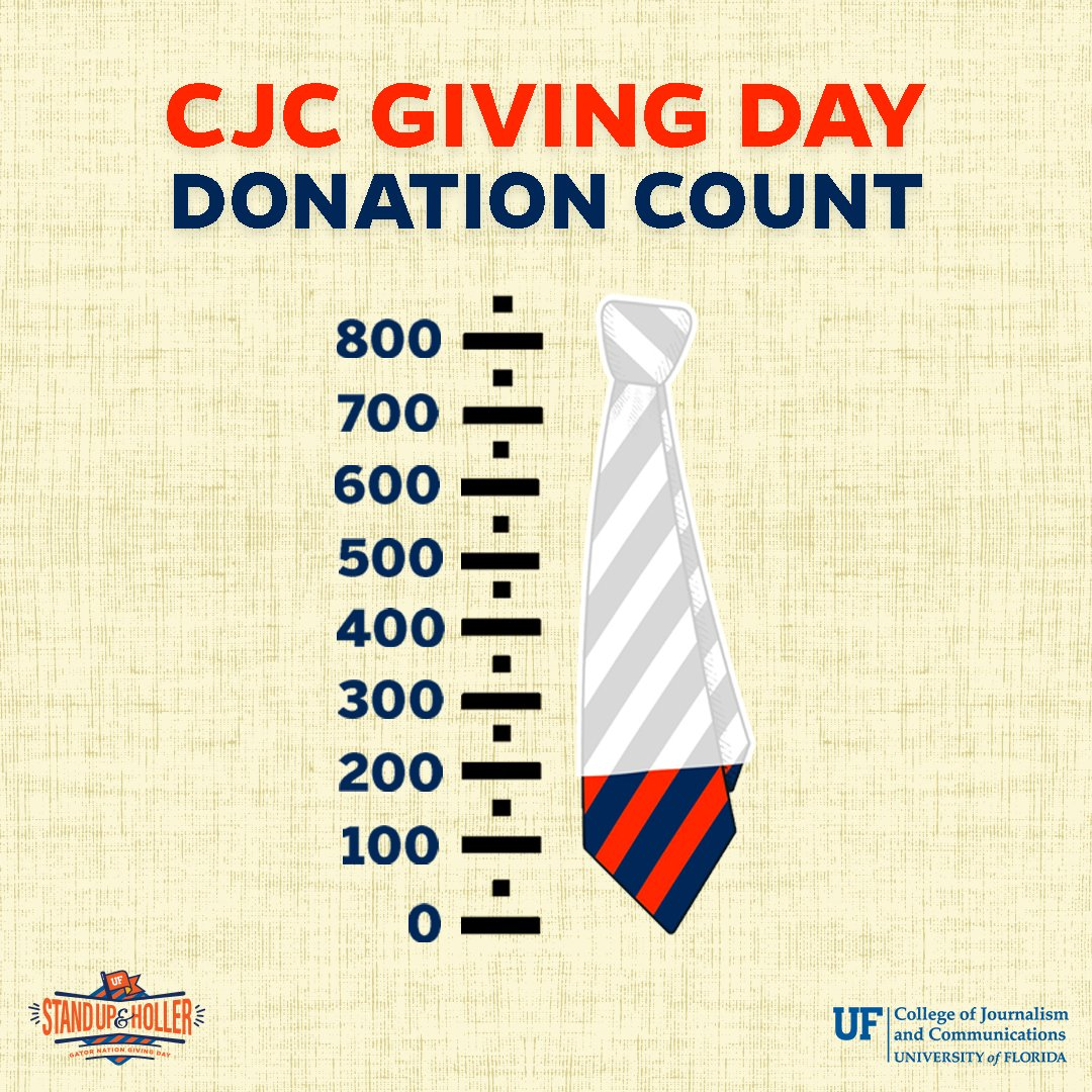 Donation update! We're currently at 200 gifts! Keep it up, #CJCGators. 🐊 #AllForCJC