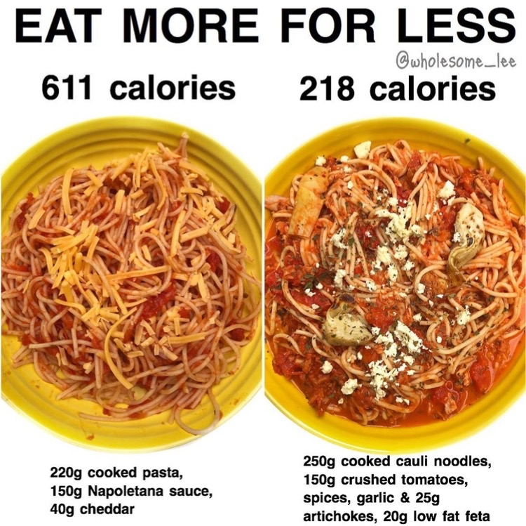 #healthylifestyle #cleaneating #cleaneats #healthyliving #lifestyle #health #fitness #fitfam #fitpic.twitter.com/dbBE9Voba5