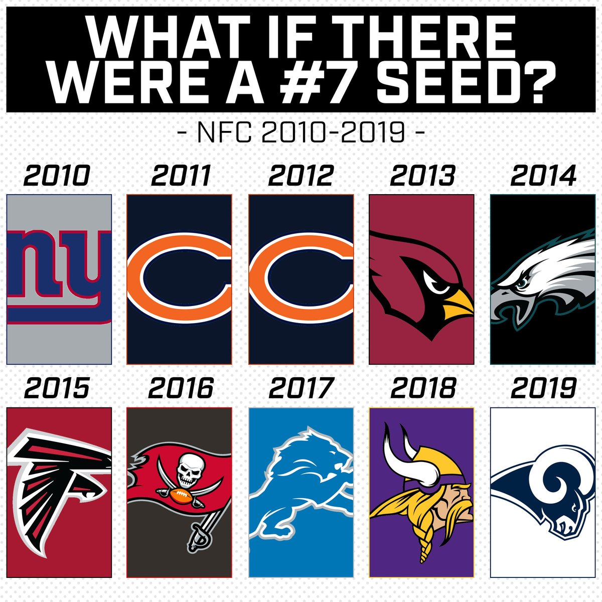 Bears could have made the playoffs in 2011 and 2012 with No. 7 seed