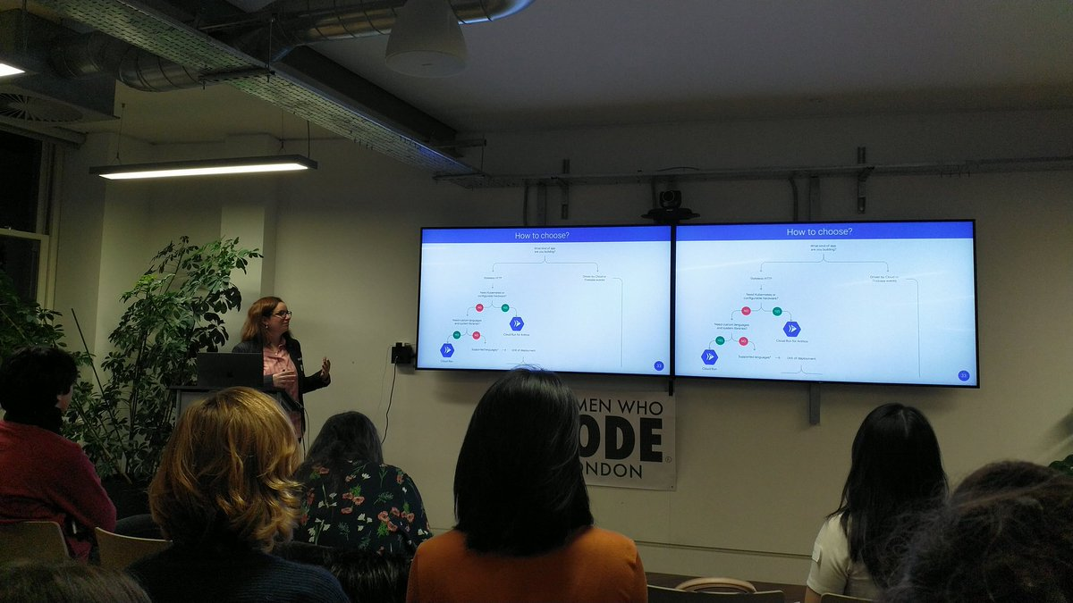 .@gabidavila helps us choose which tool to use according to our needs...  @womenwhocode #womenwhocode #womenintech #womeninstem #serverless #mysql @IntercomEngpic.twitter.com/aCA3EyUJZi