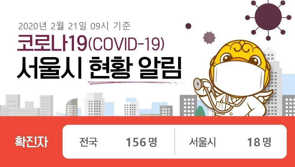 เกาหลีใต้พบผู้ป่วย #ไวรัสโคโรนา เพิ่ม 52 ราย รวมเป็น 156 ราย   #รีวิวเกาหลี #VisitKorea #COVID19 #KoreaHeraldpic.twitter.com/hsR9W1TWSB