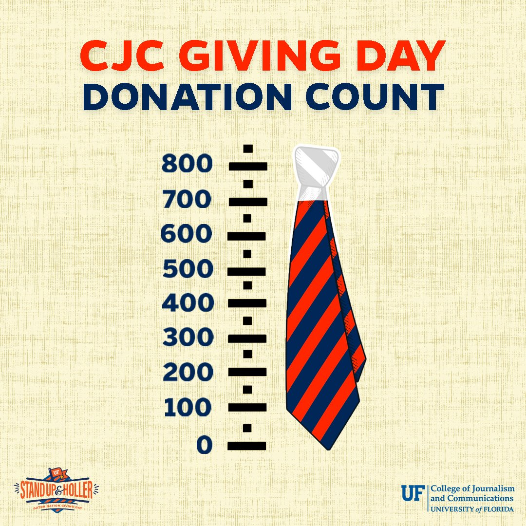 Currently at 750 gifts! We're so close to our goal! Let's keep it up, CJC Gators. #AllForCJC