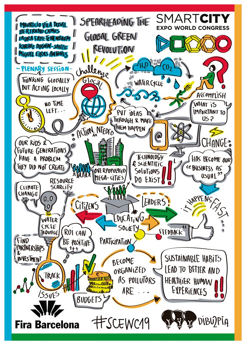 Our kids and younger generations have a problem they did not create! We need to #ThinkGlobal and #ActLocal!  Great session at #SCEWC19 Spearheading Green Global Revolution  @LauraFayeTen @BertrandCamus @suez @Deloitte @grandlyon #ClimateAction #ClimateEmergency #climatechangepic.twitter.com/IQr0R8IhAl