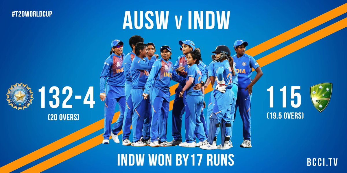 #TeamIndia begin the #T20WorldCup campaign with a win over Australia 🇮🇳💪 #AUSvIND