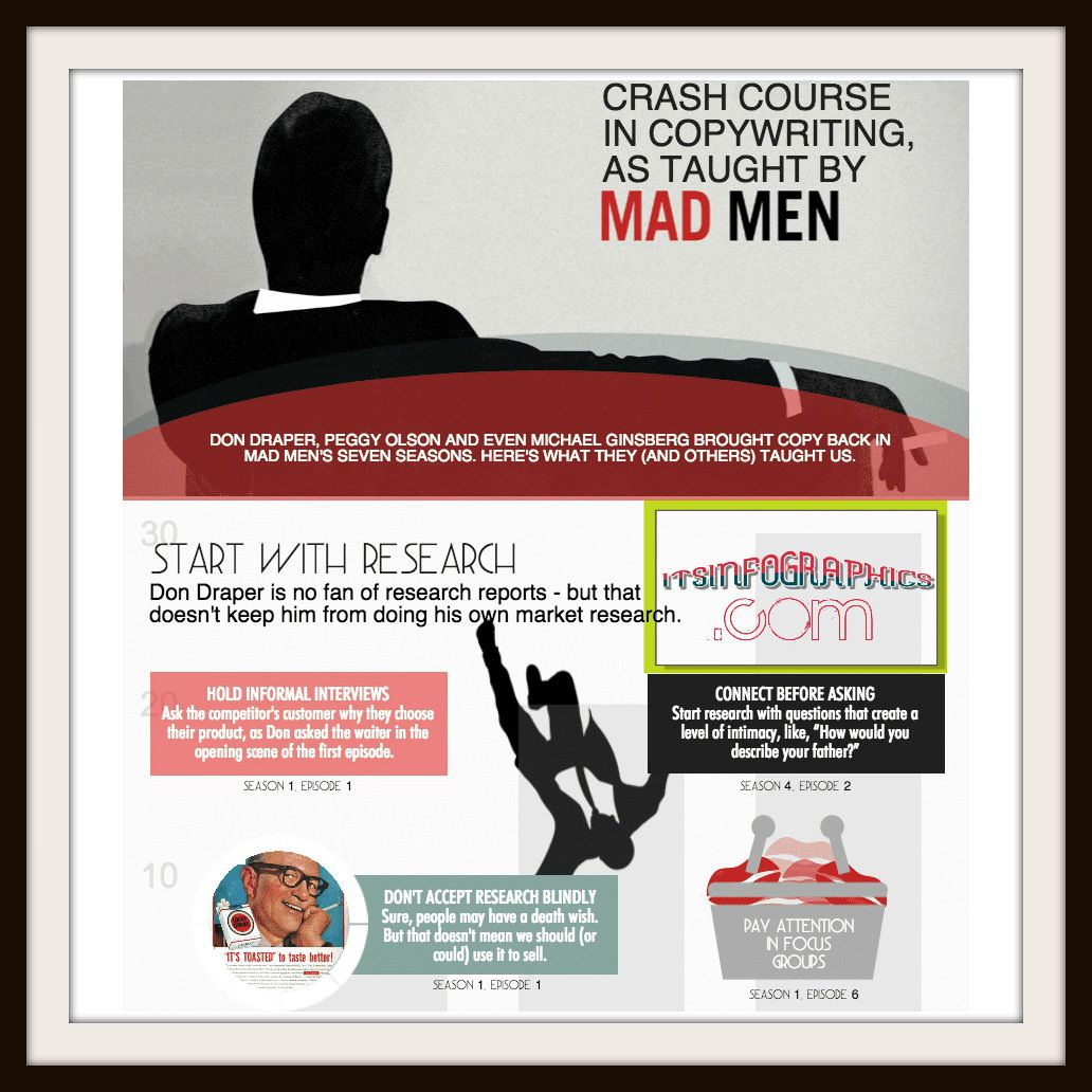 The Ultimate Copywriting Crash Course, as Taught by Mad Men  https://buff.ly/2P6PNSZ   #copywriting #MadMen #TVShow #advertising #infographic #dataviz #Visual #creative #graphic #infographics #sharing #graphicdesign #visualization #infographicthinking #infographictipspic.twitter.com/tl2Gns5R2N