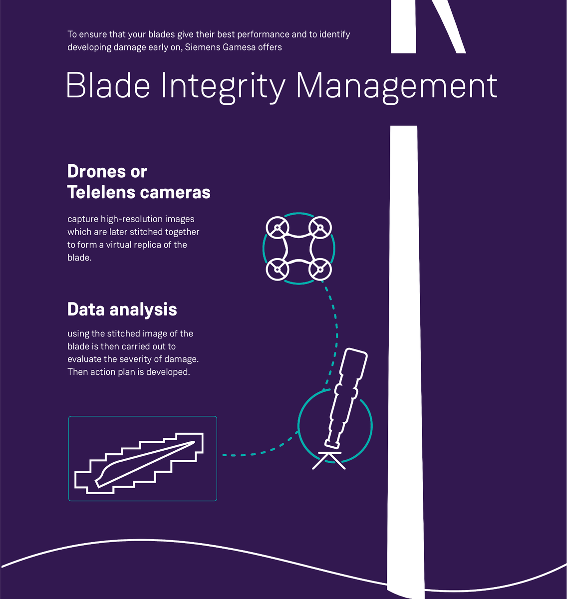 Siemens Gamesa is commited to keeping your blades turning and earning! This week we participated in the Blades Europe Forum organized by @windpower_m. Discover our Blade integrity management, in which we use drones, telelens cameras and an exhaustive data analysis. #WindMotion