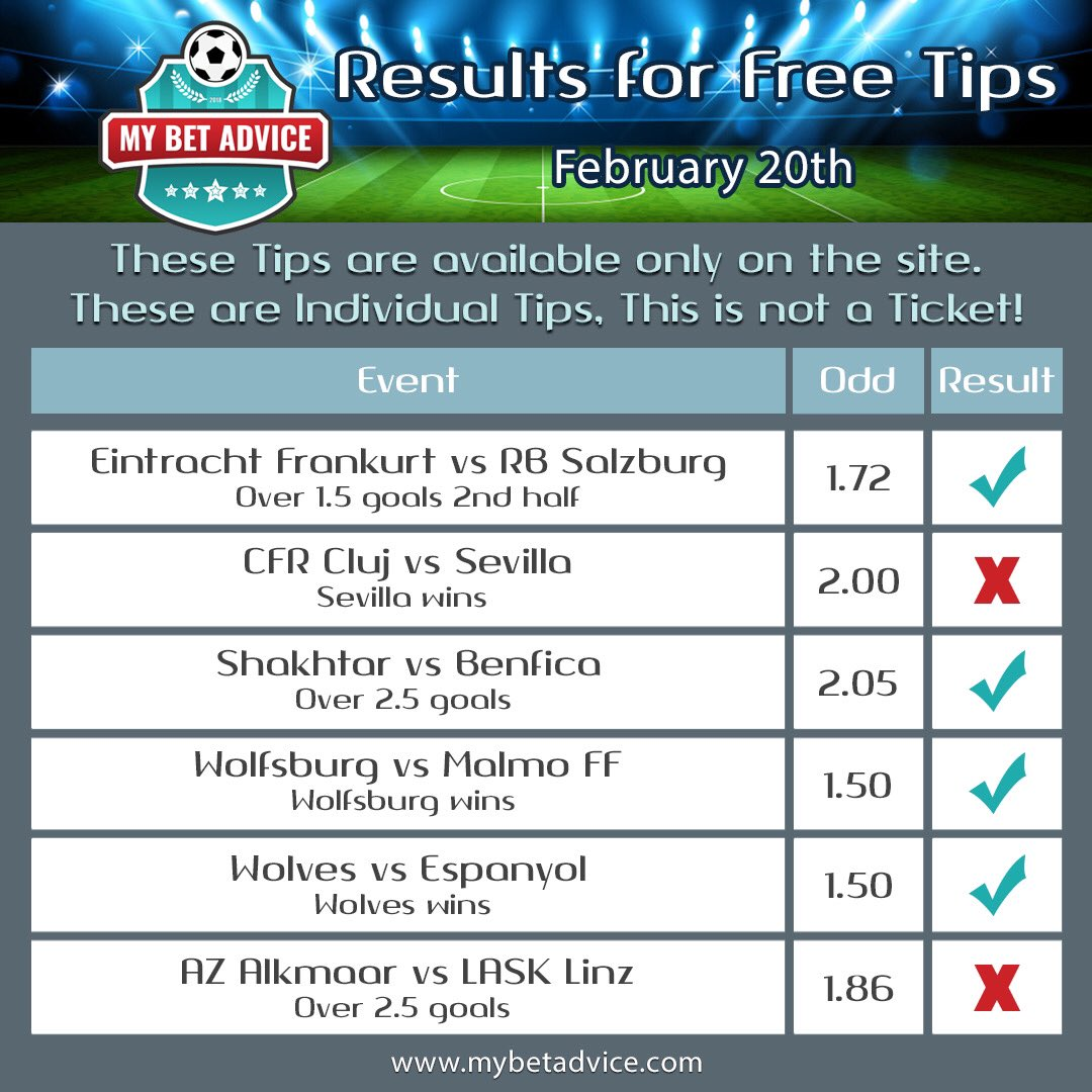Results for Yesterday's FREE TIPS! 4  out of 6  .  MAKE MONEY like a PRO with BEAT THE ODDS E-Book! http://beattheodds.mybetadvice.com  . #sports #betting #sportsbetting #bettingtips #wetten #apuestas #scommesse #GamblingTwitter #UELpic.twitter.com/LUUCP1IgS3
