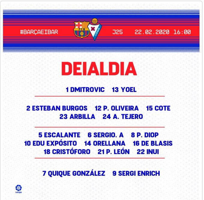 La convocatoria del Eibar para el duelo ante el FC Barcelona.