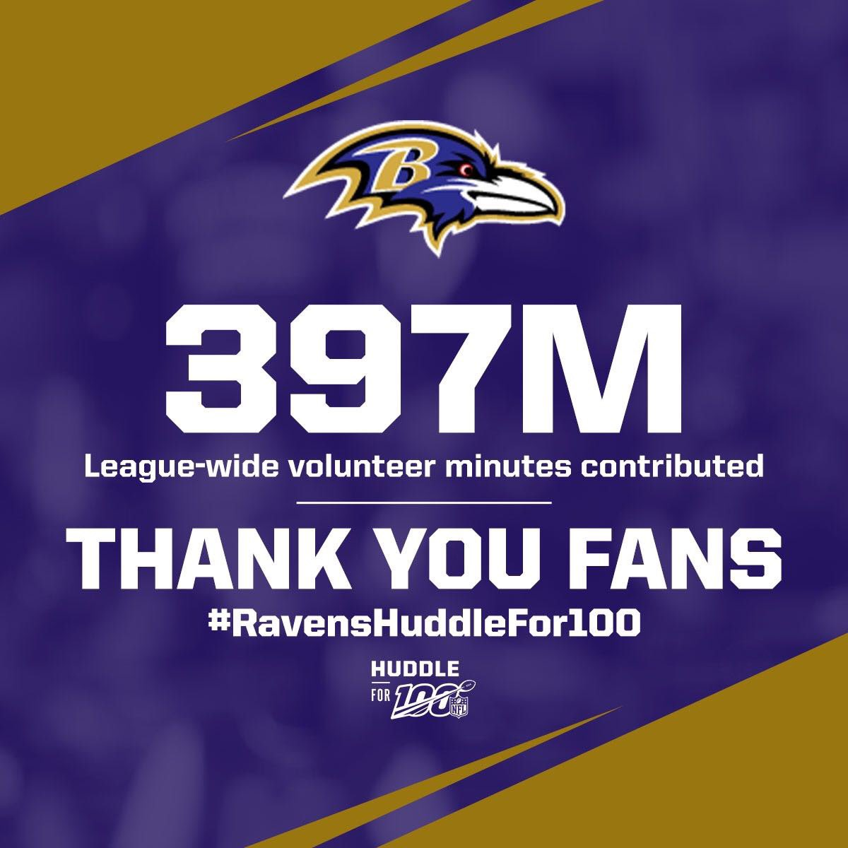 There's nothing more important than our community. 💜 Together the #RavensFlock and the @NFL family logged nearly 400 MILLION minutes of community service this season‼️ #RavensHuddlefor100