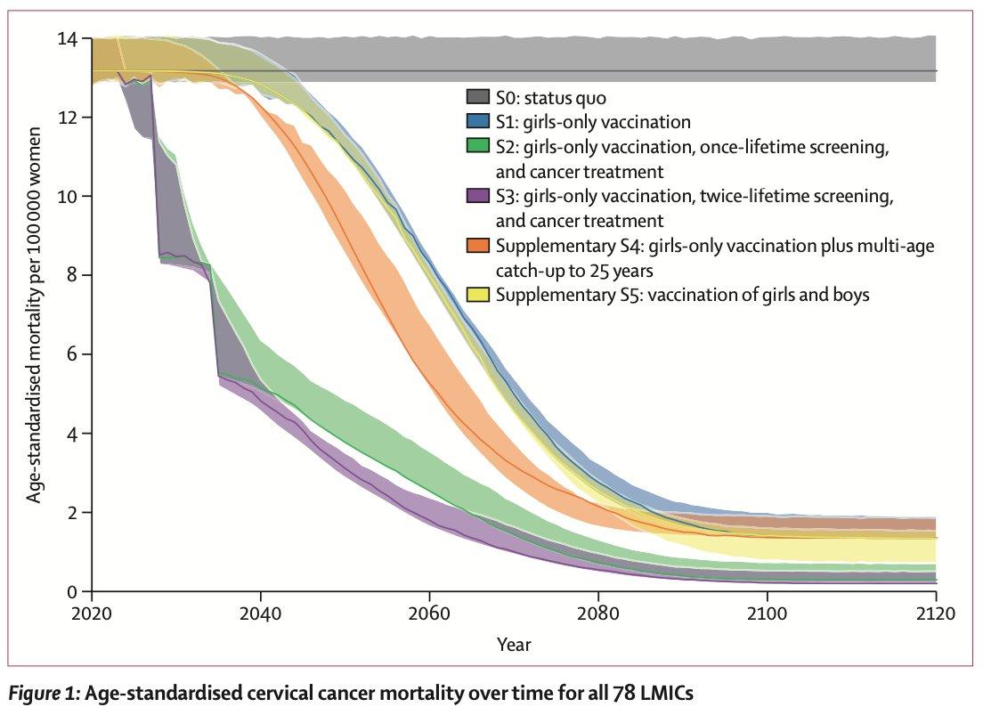 epidemiología del cáncer de próstata 2020 diapositiva 2