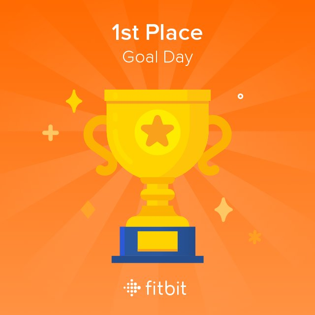 I completed my goal of 8,000 steps AND got first place in the Goal Day challenge! #Fitbit #stepbystep #fitforlife #nottooshabby