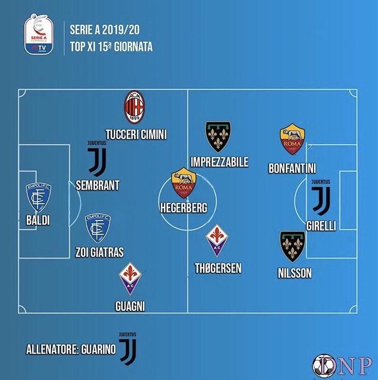 .@AndrineStolsmo er tatt ut på rundens lag i Serie A! 👏👏