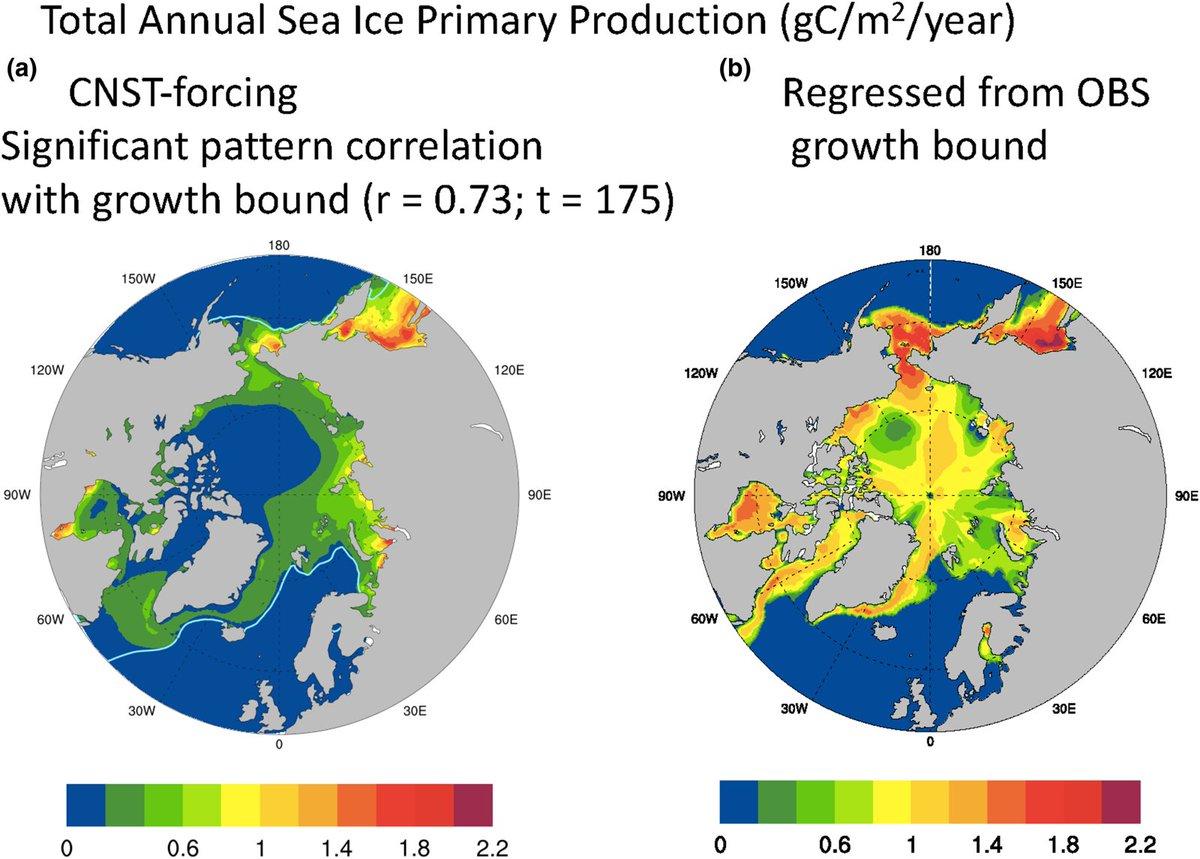 """Investigating controls on sea ice algal production using E3SMv1.1-BGC"" by N Jeffery, M Maltrud, E Hunke, S Wang, J Wolfe, A Turner, S. Burrows, X Shi, W Lipscomb, W Maslowski & K Calvin is now in ANN GLACIOL on https://doi.org/10.1017/aog.2020.7… @IGS2019 @LosAlamosNatLabpic.twitter.com/KorDdiSJ36"