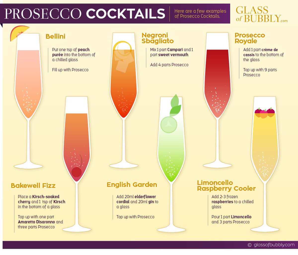 Have you tried any of these #Prosecco cocktails