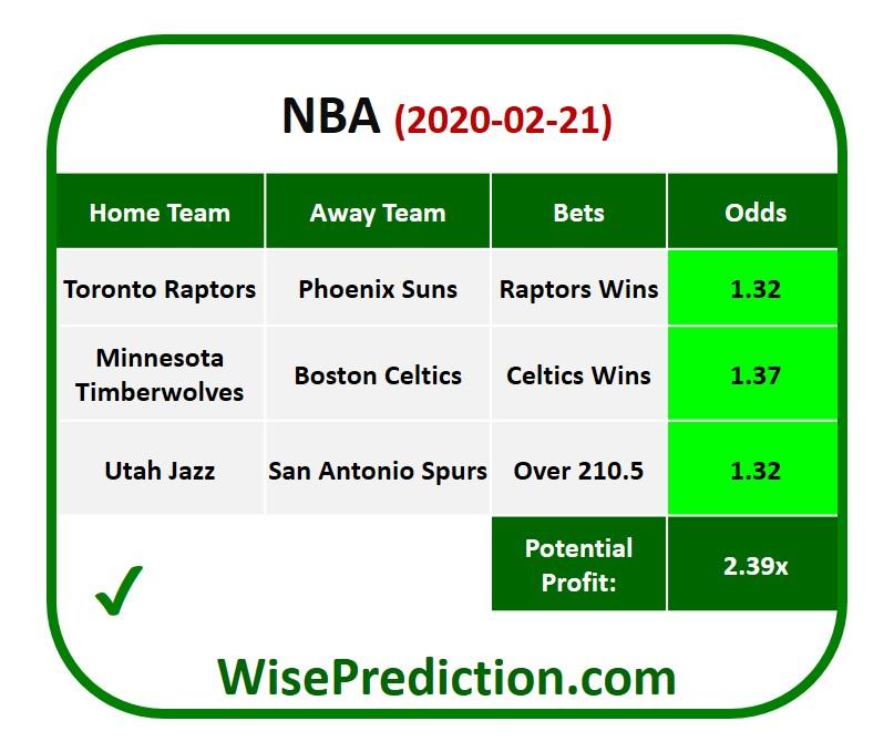 We don't listen to anyone but just our AI models when making predictions. Isn't it cool?!  #NBATwitter #NBA #NBAAllStar2020 #NBAxESPN #Raptors #Suns #Timberwolves #Celtics #UtahJazz #SpursNation