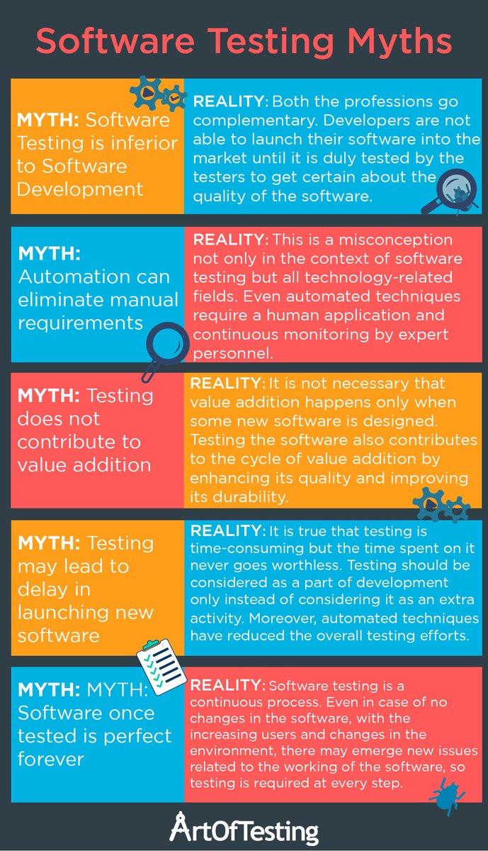 Software Testing Myths. #SoftwareTesting #QA #testing #Automation #softwaredevelopment  #ArtOfTesting<br>http://pic.twitter.com/EHYReuJU17