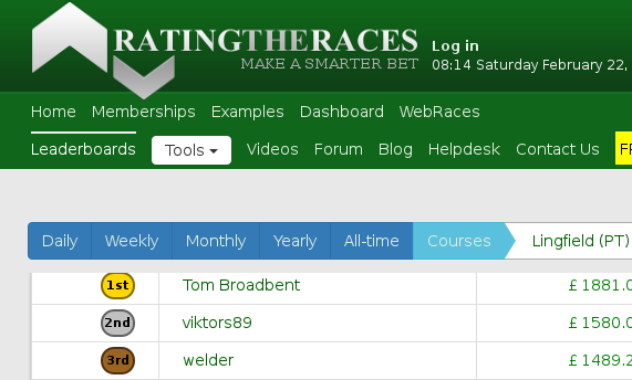 Get your NAPs in for @LingfieldPark today!  Best players here are @TomTomTomyB, @wilsiconj & @garyp1958  FREE ENTRY FOR EVERYONE!  #RTRNaps #FreeEntry #Prizes