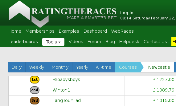 Get your NAPs in for @NewcastleRaces today!  Best players here are @thomasbroadben1, @ONE_BIG_GREASY & @davidburza1  FREE ENTRY FOR EVERYONE!  #RTRNaps #FreeEntry #Prizes