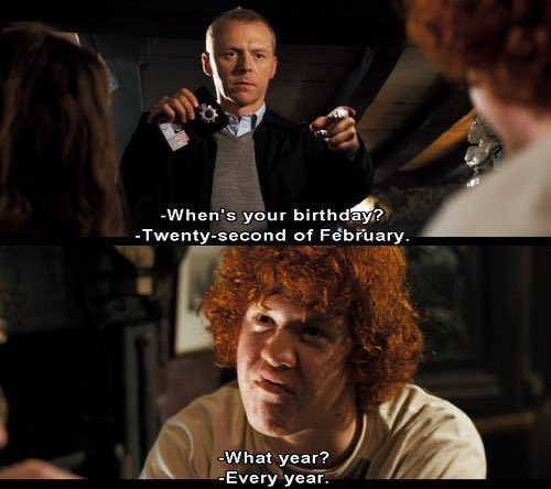 Happy 22nd of February...