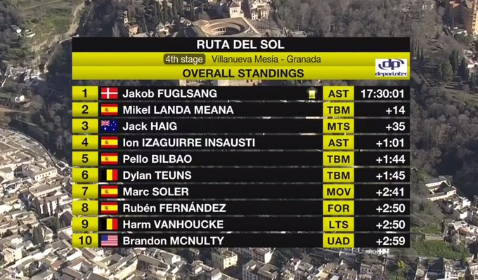 #66RdS