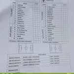 Image for the Tweet beginning: Alineaciones   @RealBetisFem - #Athletic   #RealBetisAthletic