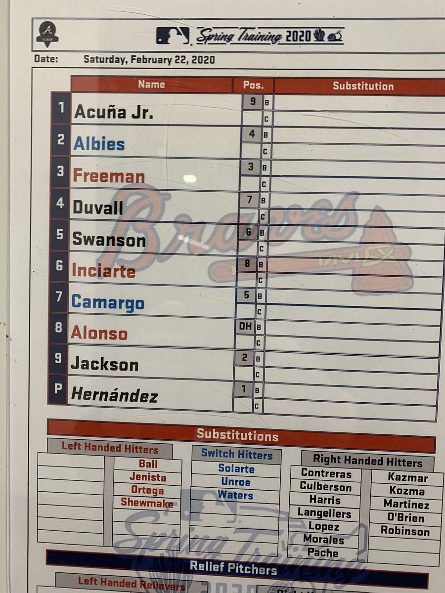 Here I present something you've longed for: The Braves' first lineup.