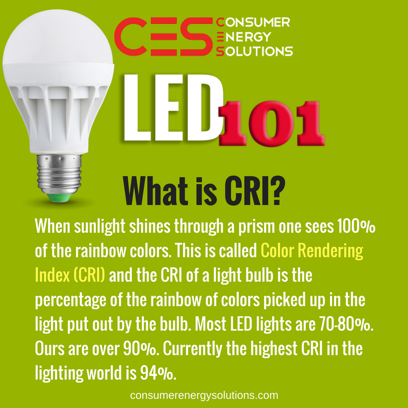 Typically, 40% of a business's electric bill is for the lighting of that business.  Find out how you could end up with more money in your pocket by upgrading to LED lighting!  Get a free rate analysis now: http://www.consumerenergysolutions.com/led-lighting/  #CES #energy #led #ledlights #lightingpic.twitter.com/SJ9G1gQ3ip