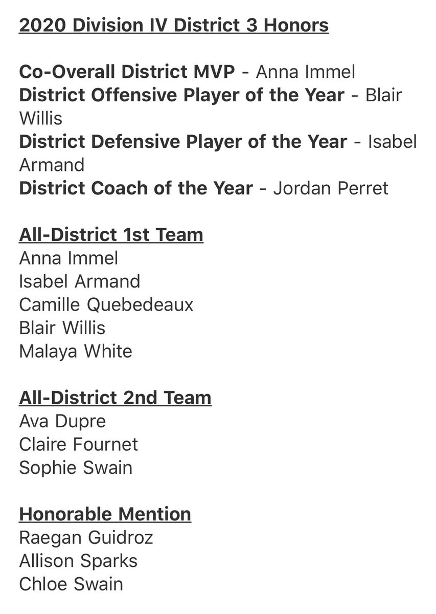 Not only did our girls soccer team win district, but they racked up a ton of accolades. Congratulations ladies on your all-district honors. #crUSaders pic.twitter.com/IVh1UMK3mn