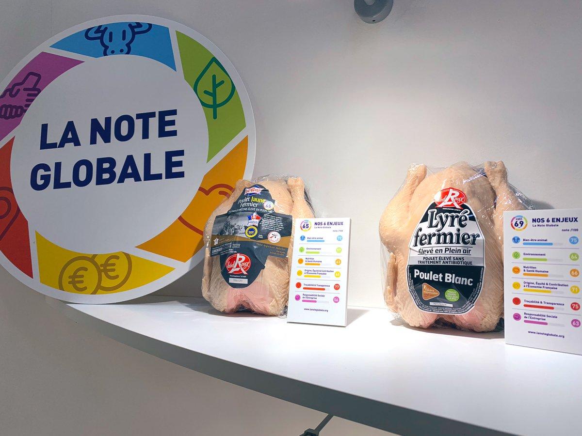 Venez découvrir les premiers produits étiquetés @LaNoteGlobale sur notre stand ! 🥖🐓🐖 🌽 Petit aperçu 🔽🔽 #SIA2020 https://t.co/HXBmwy64Lk