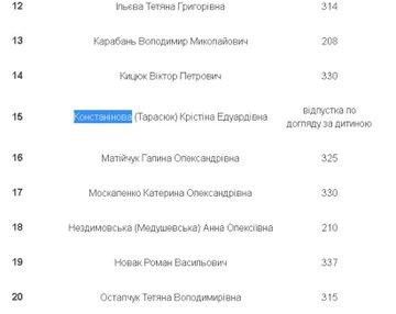 """Преступный сговор с полным пониманием, что подготавливаются и выносятся неправосудные судебные акты, - адвокат Порошенко Новиков о """"силовом приводе"""" в ГБР - Цензор.НЕТ 2431"""