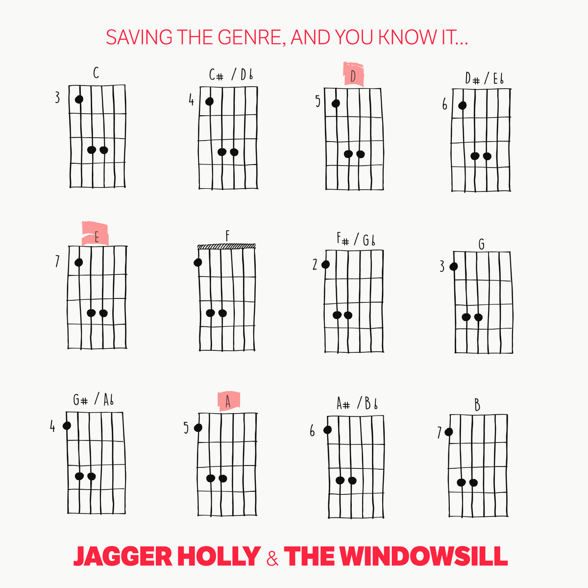 New at REAL GONE:  Jagger Holly / The Windowsill (split) - Saving The Genre, And You Know It... (review & stream)  Classic pop punk from two Euro bands!  Come and listen!  http://www.realgonerocks.com/2020/02/jagger-holly-the-windowsill-saving-the-genre-and-you-know-it-split/ …  #punk #poppunk pic.twitter.com/0CqZv5tSP9