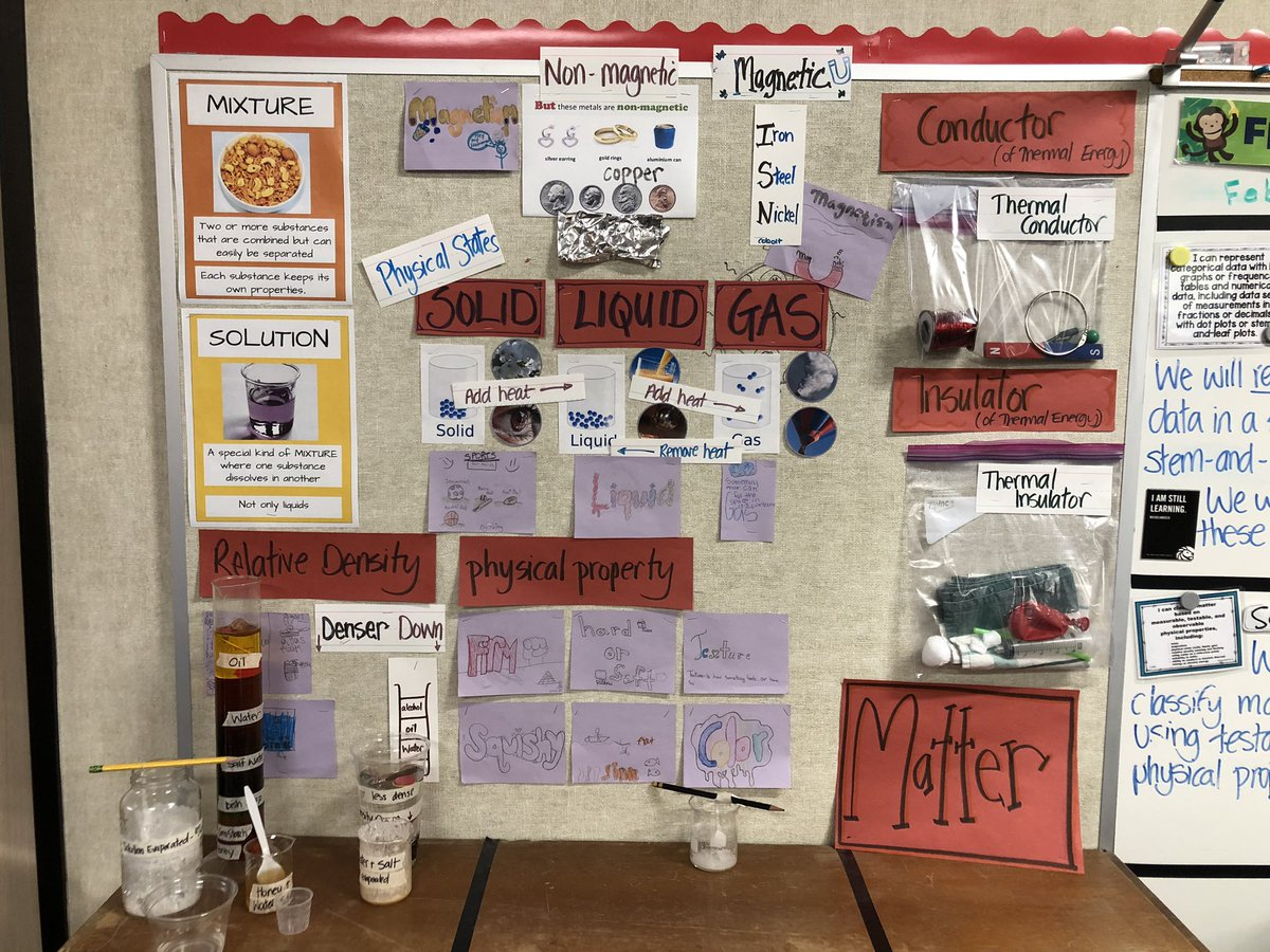 Matter fifth grade word wall. We loved this unit. So much hands on. @Hamilton_Lions @CFISDScience