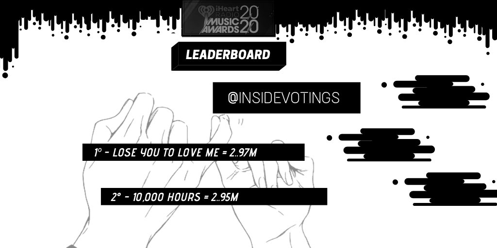 ATTENTION  We are LOSING this vote for justin, PURELY being lazy!! We can really win this award for him if we try.  Remember justin will be performing!  RETWEET AND REPLY TEN SONGS, FIVE COLORS.  @justinbieber @DanAndShay #10000Hours #BestLyrics #iHeartAwards