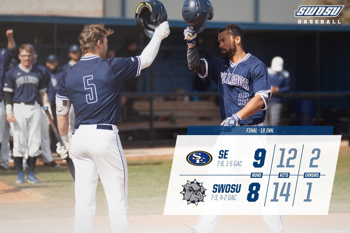 FINAL - 10 inn.  Savage Storm score an unearned run in the Top of the 10th to take the series finale, but Dawgs win the series 2-1!  #BlueCollar pic.twitter.com/HPzN5MYUrh
