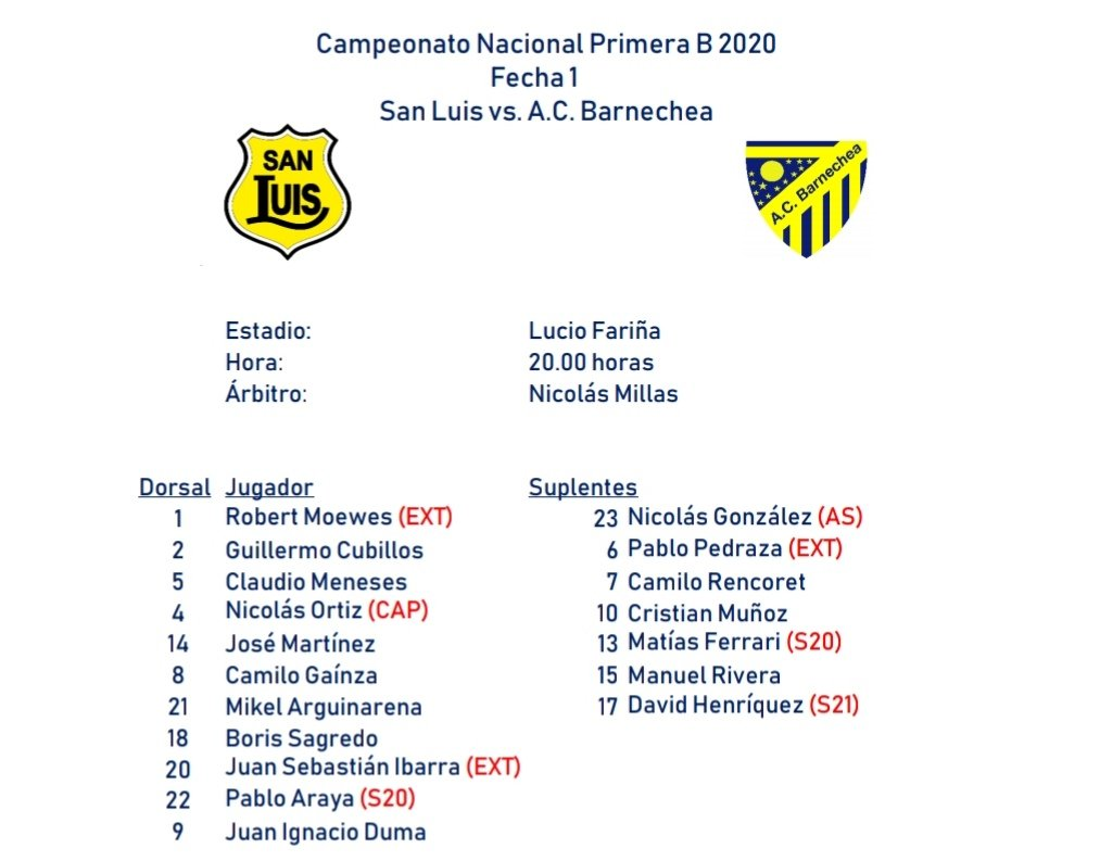 Campeonato primera b 2020