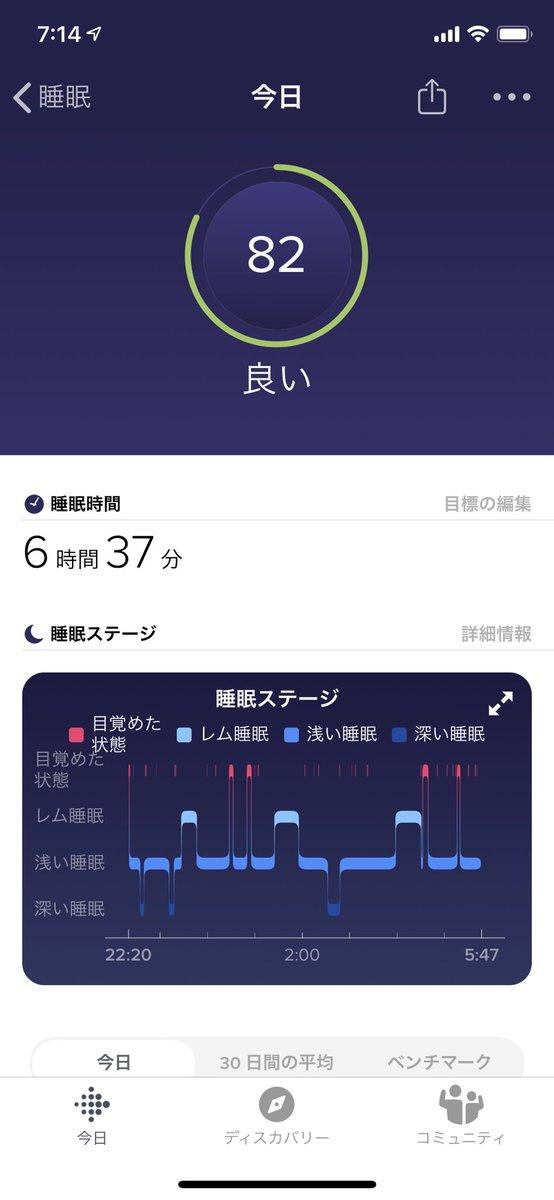 おはようございます! 京都ぼっち旅2日目の朝を迎えました!  本当は5時に起きたかったんだけど 6時になってしまった😭  今日は何回かインスタライブ配信するよー!   ↑見てねん😊✨  #睡眠 #早寝早起き #睡眠記録 #fitbit #おはよう #おはようございます #旅行 #京都 #一人旅