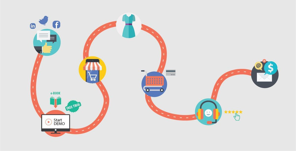 In this article, we have rounded up 20 different customer journey mapping tools that will help you create #CustomerJourney maps that both fit your needs as well as your budget! Check it out! https://buff.ly/2V716yg #CustomerExperiencepic.twitter.com/3Y0QBsENKI