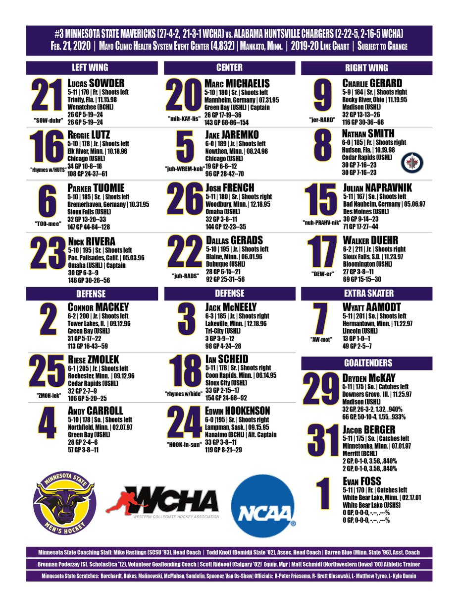 Tonight's line chart for #3 Minnesota State. Mavericks close out their home regular-season schedule with @WCHA_MHockey game vs. Alabama Huntsville #SeniorNightpic.twitter.com/u6GHxBOwUY