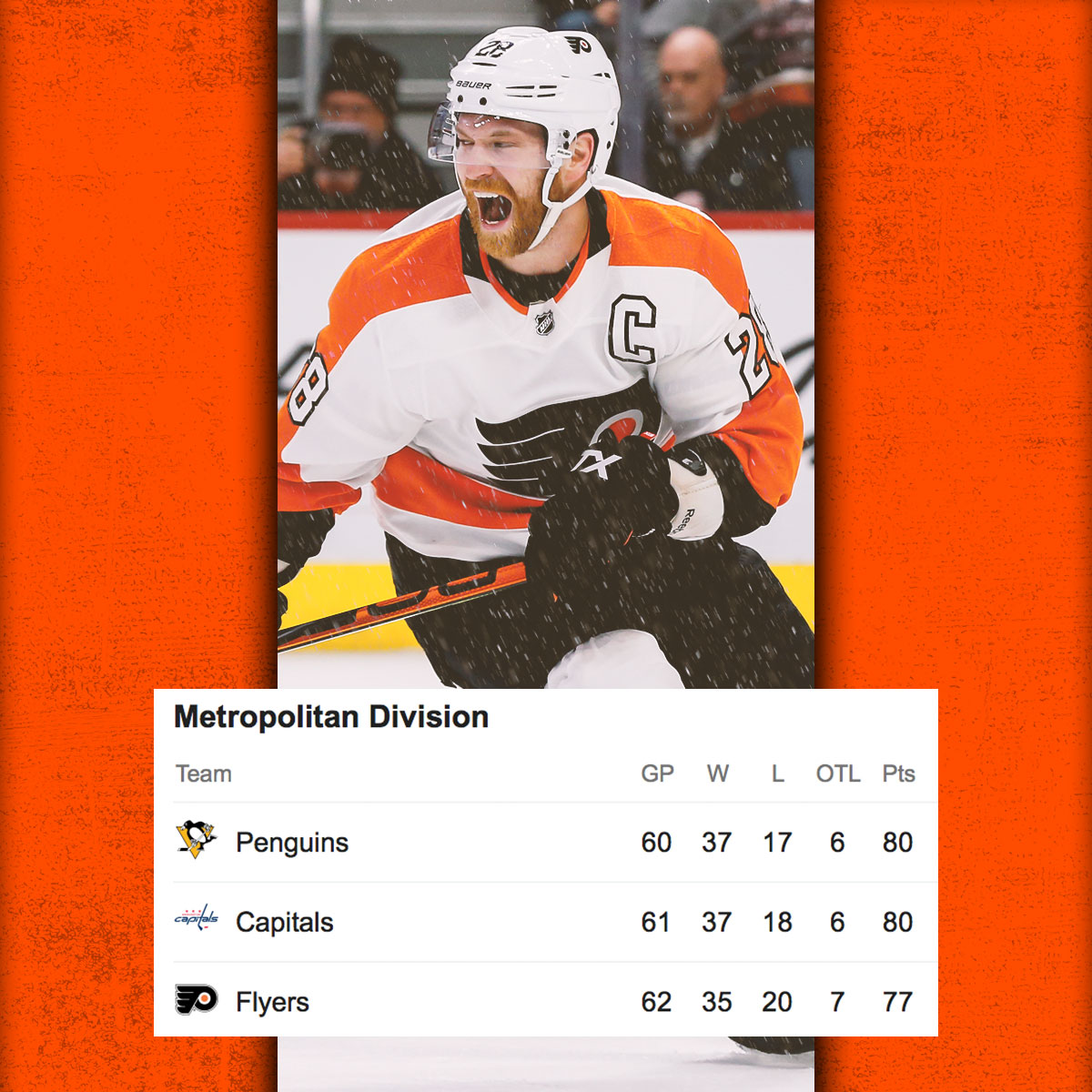 HOLD UP! 🚨  The @NHLFlyers want in on the Metro Division CROWN!