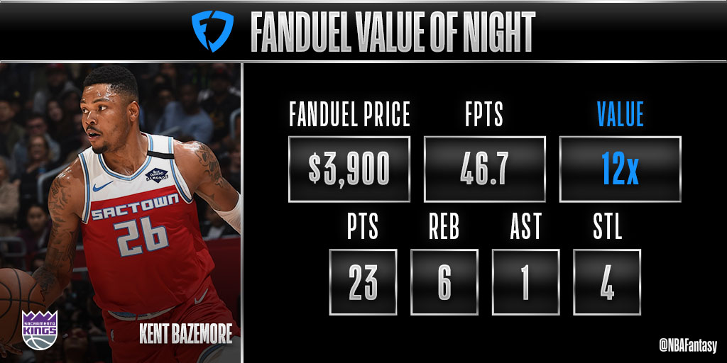 Kent Bazemore tallies his best fantasy performance of the season, earning him @FanDuel Value of the Night!