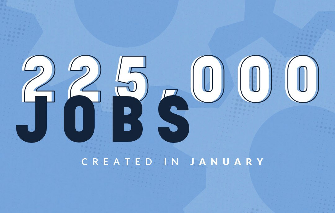 President @realDonaldTrump has created 7 MILLION new jobs since taking office, with 225,000 added just last month!