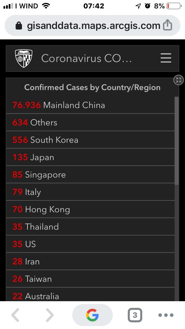 i risultati non si possono discutere. i numeri sono chiari.pic.twitter.com/OioY0EjUcv