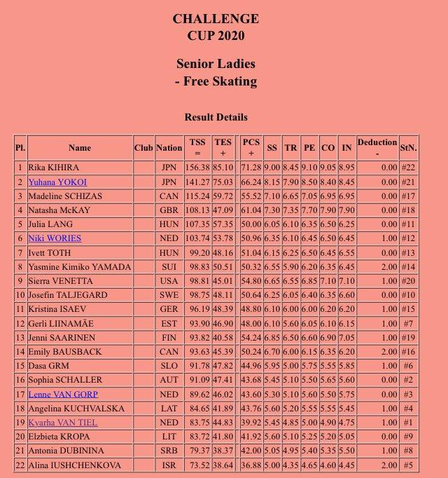Международные соревнования сезона 2019-2020 (общая) - Страница 17 ERd9yRVWoAAjAGO?format=jpg&name=900x900