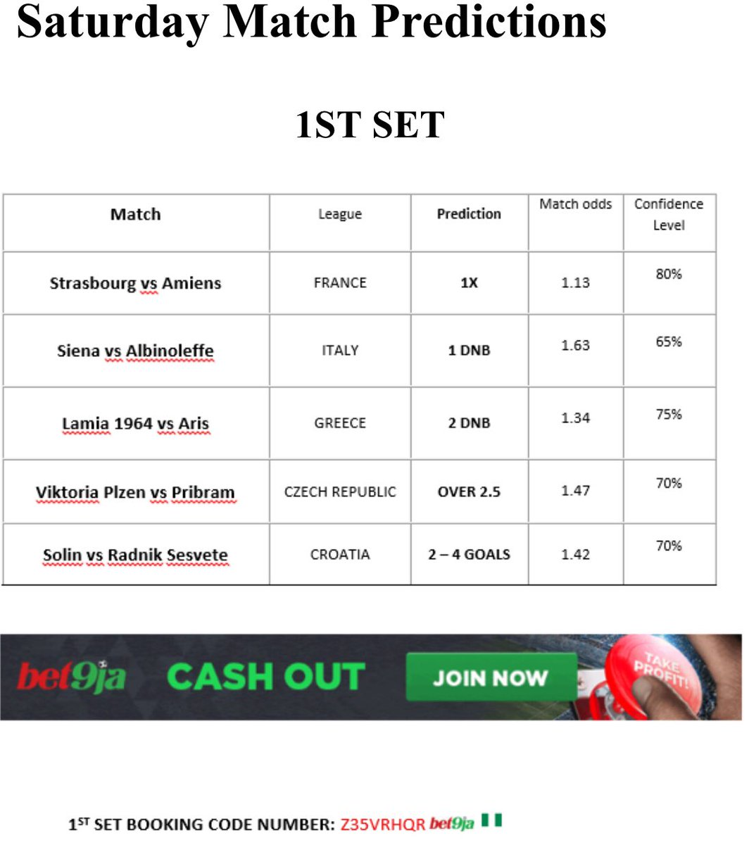 Top-up your stakes with @predictionkingsltd & cash-out 100% guaranteed,  yesterday 5odds sent to our customers was 100% successful. Guaranteed Predictions,100% Cash-Out #tgif #saturday #betting #code #stake #stakers #bang #accuracy #uel #fifa #adidas #yes #footballtips