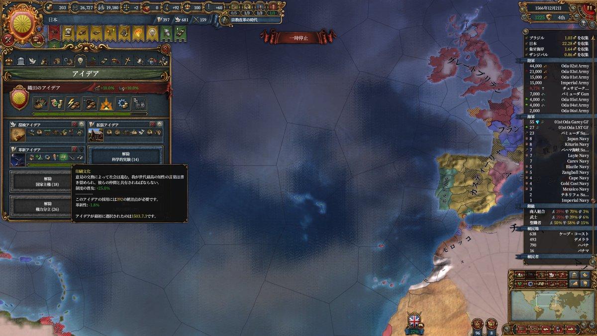 アイデア Eu4 調べながらやるEuropa Universalis