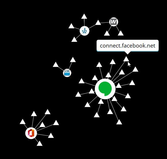 Weil es gerade im #twitterlehrerzimmer diskutiert wird-hier einmal visuell. Wer trackt mehr? O365 oder ein Verlag? (Ganz klar O365 nutzt auch viiieeele Daten, aber bei der Diskussion soll man immer alles / alle berücksichtigen) #bayernedu #instalehrerzimmer #o365pic.twitter.com/quBat2pSvD