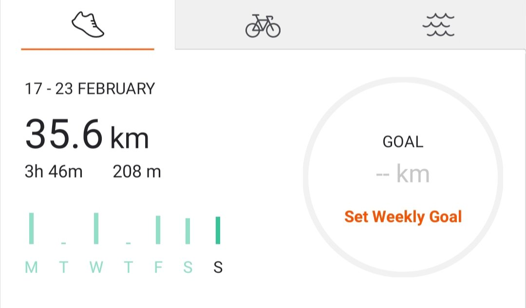 Pleased with how many kms I've clocked over half term. I set myself a goal of 100km a month this year but it's been tough and I'm only 2 months in. #teacherrunner <br>http://pic.twitter.com/iKO0hCejLt