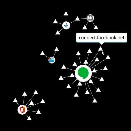 Weil es gerade im #twitterlehrerzimmer diskutiert wird-hier einmal visuell. Wer trackt mehr? O365 oder ein Verlag? (Ganz klar O365 nutzt auch viiieeele Daten, aber bei der Diskussion soll man immer alles / alle berücksichtigen) #bayernedu #instalehrerzimmer #o365 …pic.twitter.com/AoMif0VJEg
